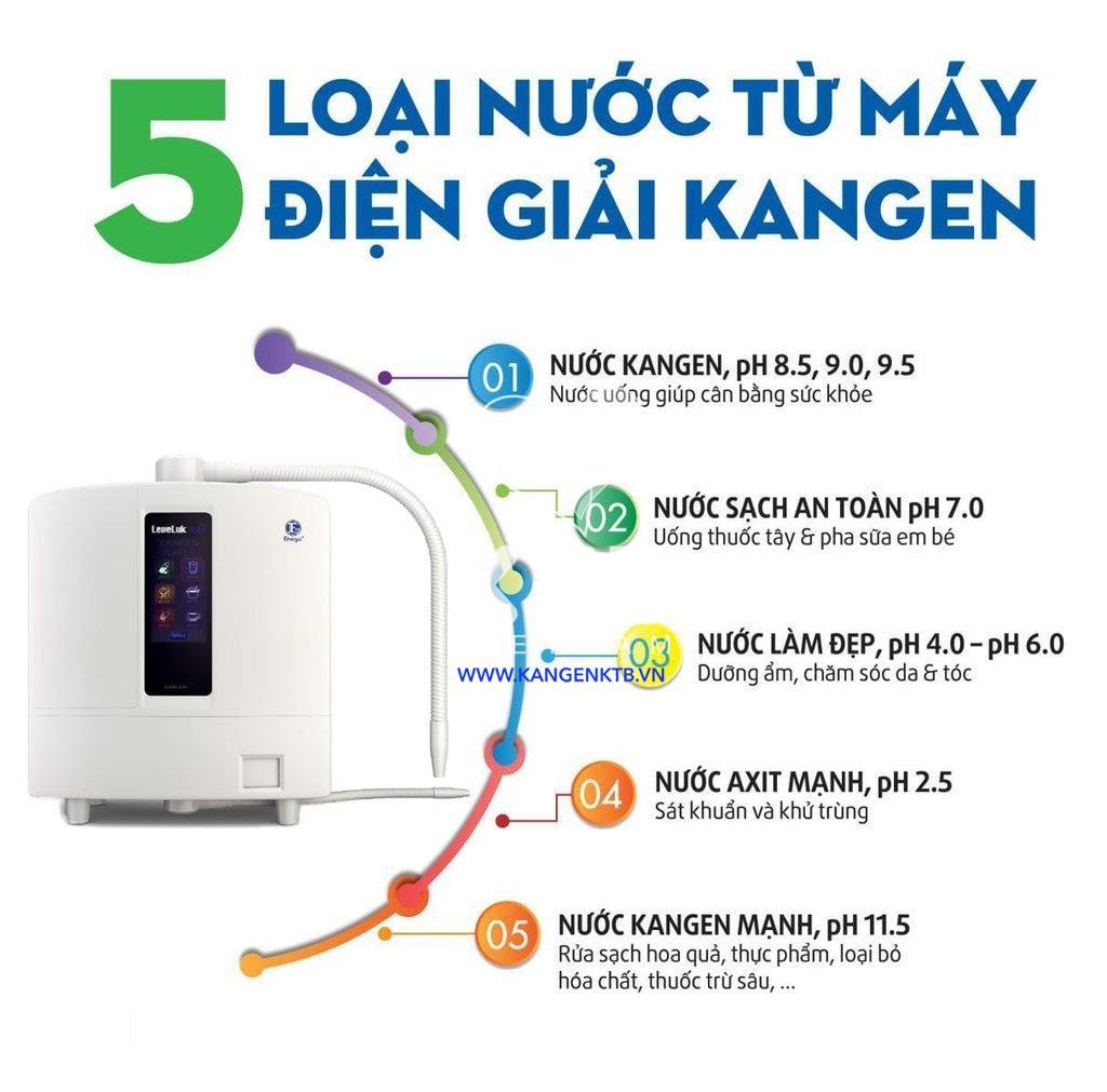 5 loại nước từ máy ion kiềm từ máy Kangen